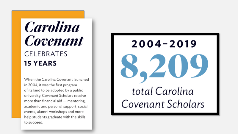 Carolina Covenant celebrates 15 years. When the Carolina Covenant launched in 2004, it was the first program of its kind to be adopted by a public university. Covenant Scholars receive more than financial aid-mentoring, academic and personal support, social events, alumni workshops and more help students graduate with the skills to succeed. 2004-2019 8,209 total carolina covenant scholars.
